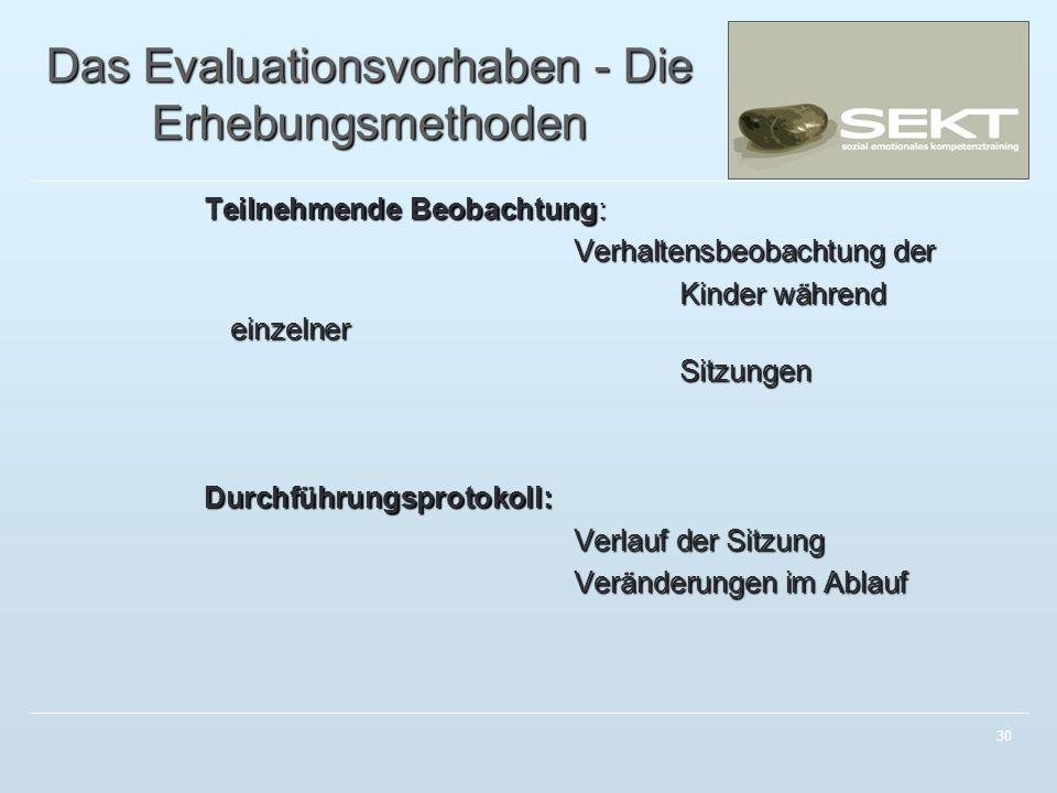 Das Evaluationsvorhaben - Die Erhebungsmethoden Teilnehmende Beobachtung: Verhaltensbeobachtung der Verhaltensbeobachtung der Kinder während einzelner