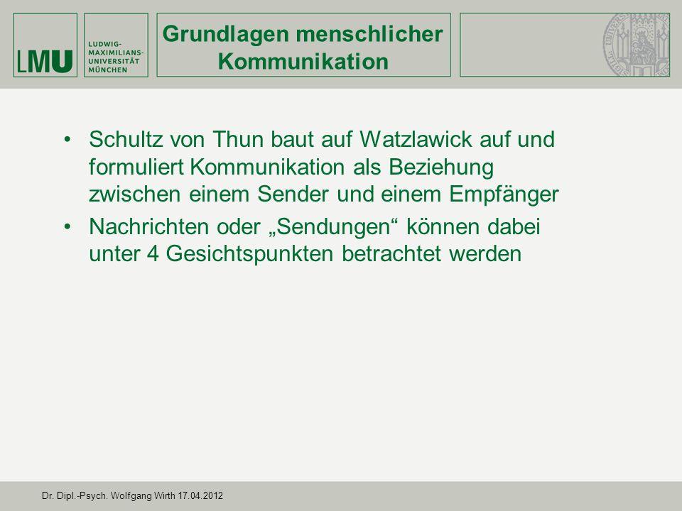 Dr. Dipl.-Psych. Wolfgang Wirth 17.04.2012 Grundlagen menschlicher Kommunikation