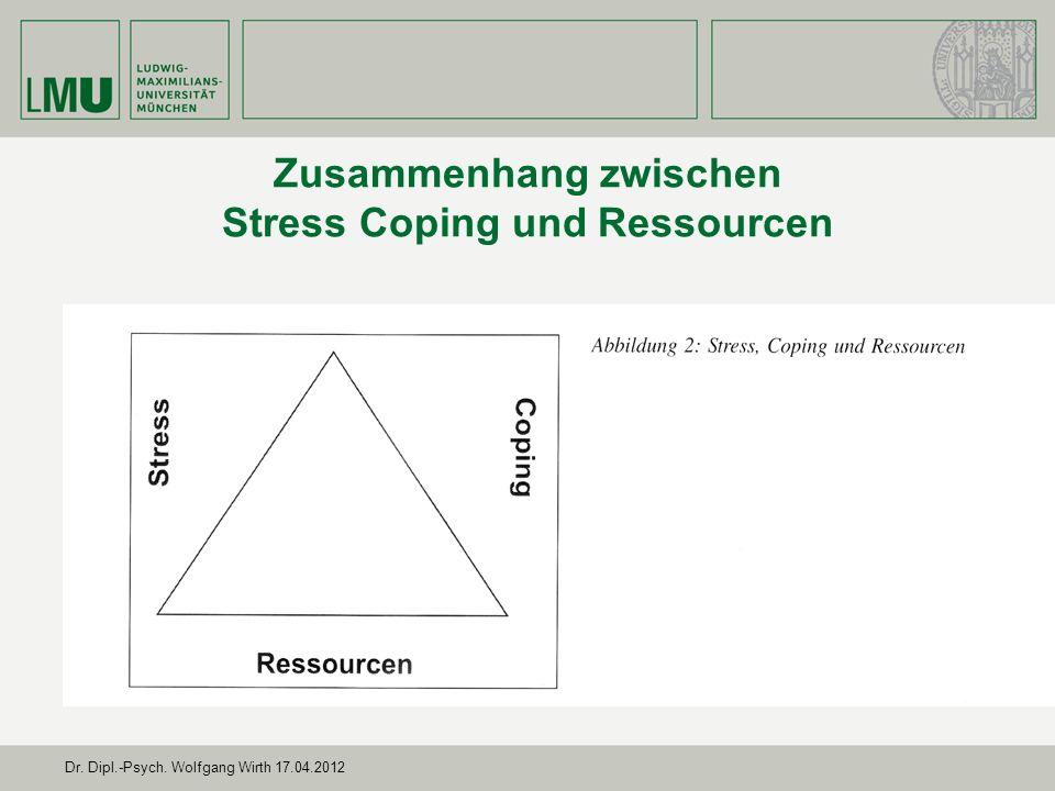 Dr.Dipl.-Psych. Wolfgang Wirth 17.04.2012 Coping Drei Copingformen unterscheidbar: 1.