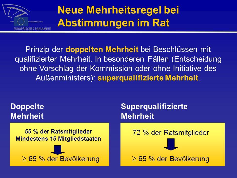 Neue Mehrheitsregel bei Abstimmungen im Rat Prinzip der doppelten Mehrheit bei Beschlüssen mit qualifizierter Mehrheit.