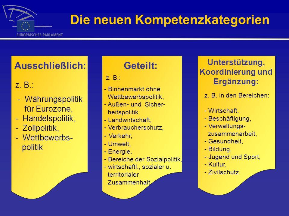 Die neuen Kompetenzkategorien Ausschließlich:Geteilt: Unterstützung, Koordinierung und Ergänzung: z.