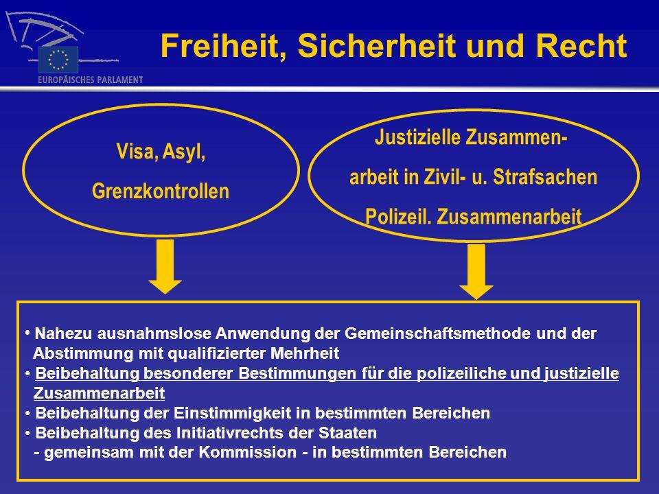 Visa, Asyl, Grenzkontrollen Justizielle Zusammen- arbeit in Zivil- u.