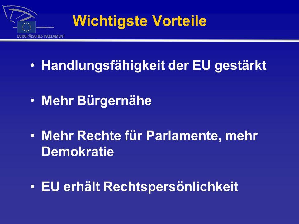 Wichtigste Vorteile Handlungsfähigkeit der EU gestärkt Mehr Bürgernähe Mehr Rechte für Parlamente, mehr Demokratie EU erhält Rechtspersönlichkeit