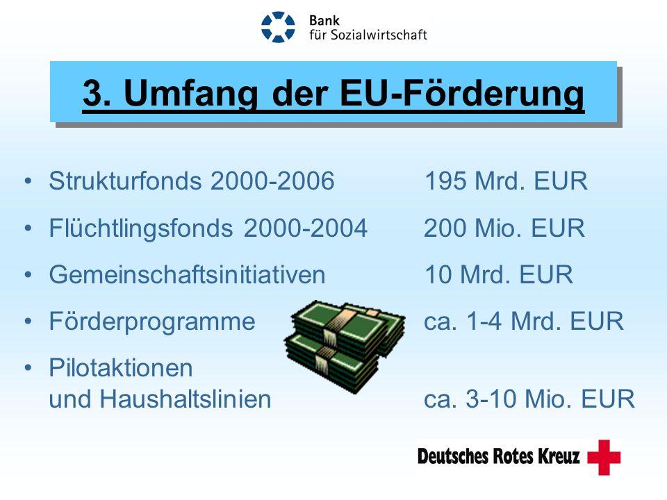 3. Umfang der EU-Förderung Strukturfonds 2000-2006195 Mrd.