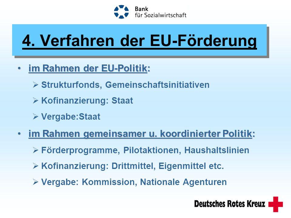4. Verfahren der EU-Förderung im Rahmen der EU-Politik:im Rahmen der EU-Politik: Strukturfonds, Gemeinschaftsinitiativen Kofinanzierung: Staat Vergabe