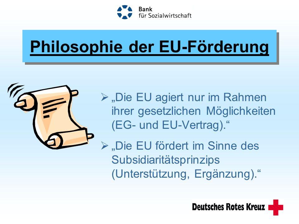 1.Was fördert die EU.