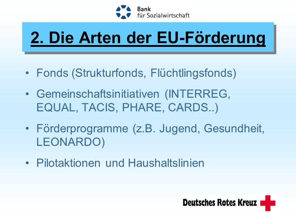 2. Die Arten der EU-Förderung Fonds (Strukturfonds, Flüchtlingsfonds) Gemeinschaftsinitiativen (INTERREG, EQUAL, TACIS, PHARE, CARDS..) Förderprogramm