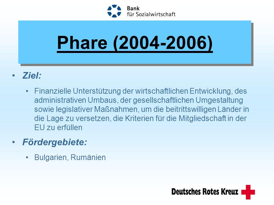 Phare (2004-2006) Ziel: Finanzielle Unterstützung der wirtschaftlichen Entwicklung, des administrativen Umbaus, der gesellschaftlichen Umgestaltung sowie legislativer Maßnahmen, um die beitrittswilligen Länder in die Lage zu versetzen, die Kriterien für die Mitgliedschaft in der EU zu erfüllen Fördergebiete: Bulgarien, Rumänien