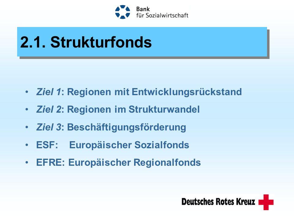 2.1. Strukturfonds Ziel 1: Regionen mit Entwicklungsrückstand Ziel 2: Regionen im Strukturwandel Ziel 3: Beschäftigungsförderung ESF: Europäischer Soz