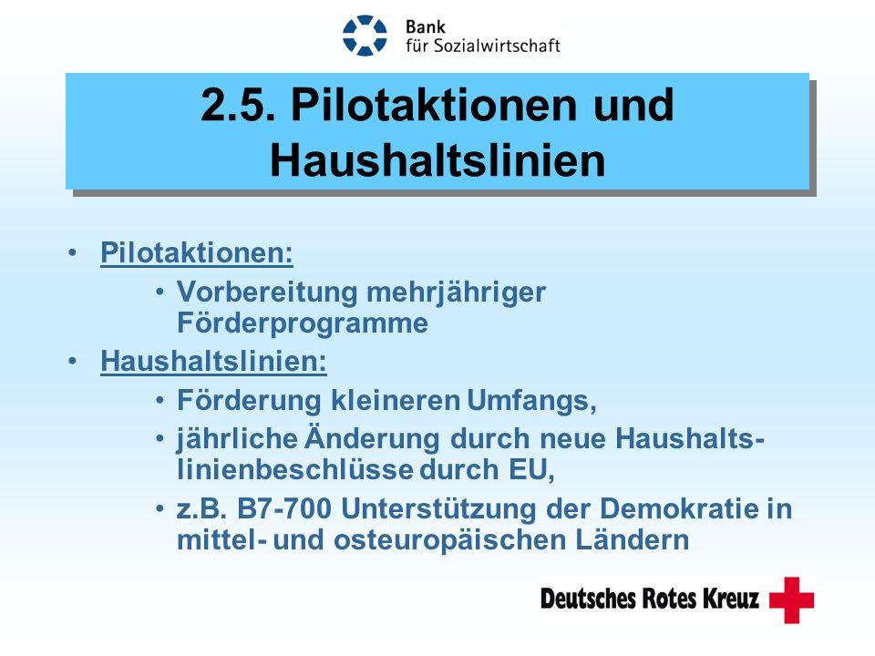 Projektförderung: Pilotprojekte: 75%durch EU (max.