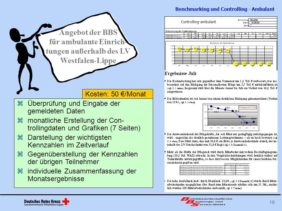 Benchmarking und Controlling - Ambulant 19 Entwicklung der Kostendeckung JanFebMrzAprMaiJunJulAugSepOktNovDezGesamt Kostendeckung in %99,4%94,4%99,4%9