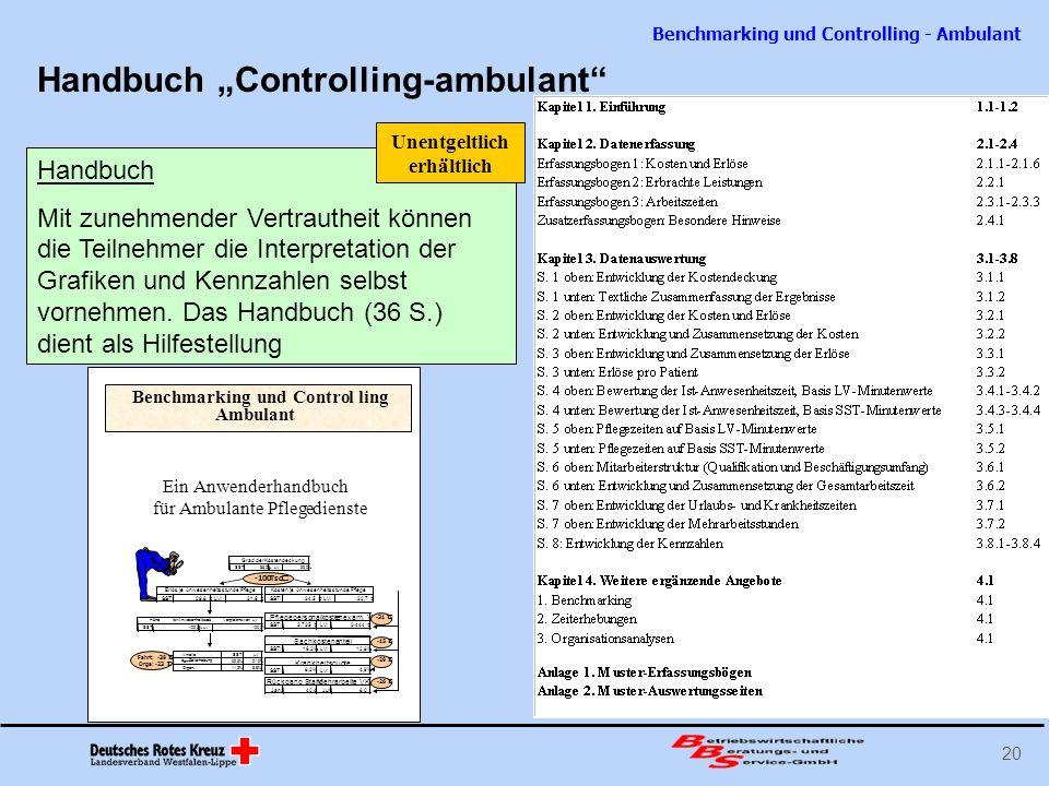 Benchmarking und Controlling - Ambulant 20 Handbuch Controlling-ambulant Handbuch Mit zunehmender Vertrautheit können die Teilnehmer die Interpretatio