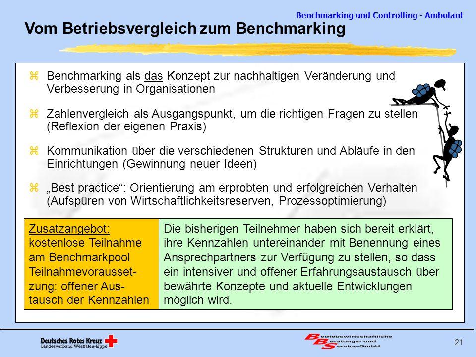 Benchmarking und Controlling - Ambulant 21 Vom Betriebsvergleich zum Benchmarking Benchmarking als das Konzept zur nachhaltigen Veränderung und Verbes