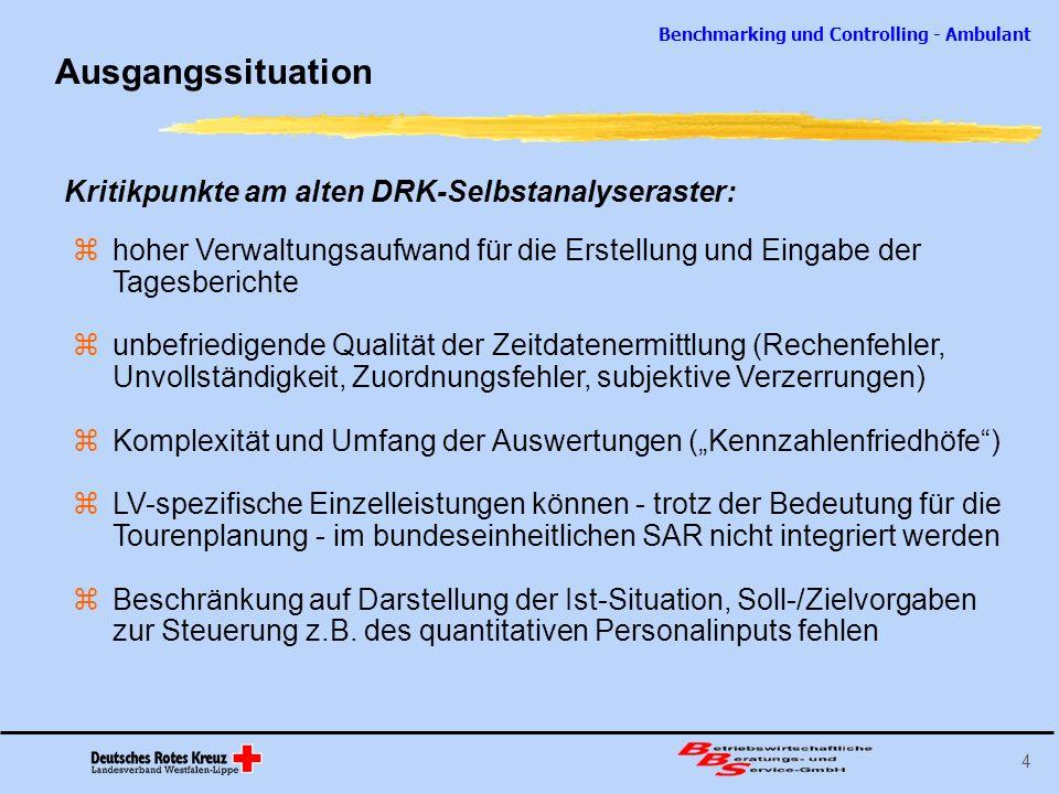 Benchmarking und Controlling - Ambulant 4 Ausgangssituation Kritikpunkte am alten DRK-Selbstanalyseraster: hoher Verwaltungsaufwand für die Erstellung