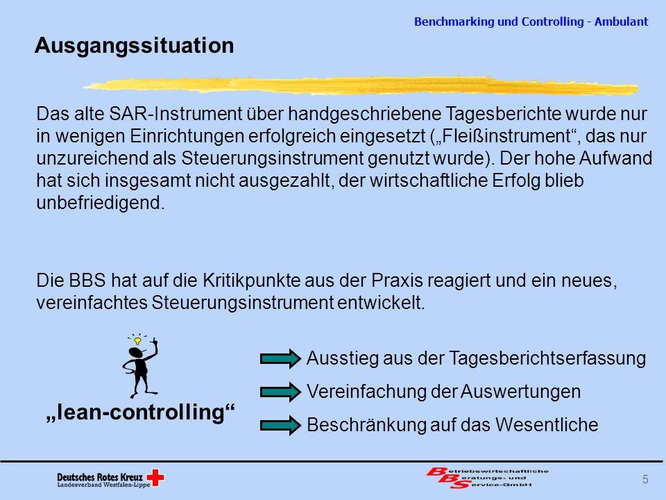 Benchmarking und Controlling - Ambulant 5 Das alte SAR-Instrument über handgeschriebene Tagesberichte wurde nur in wenigen Einrichtungen erfolgreich e