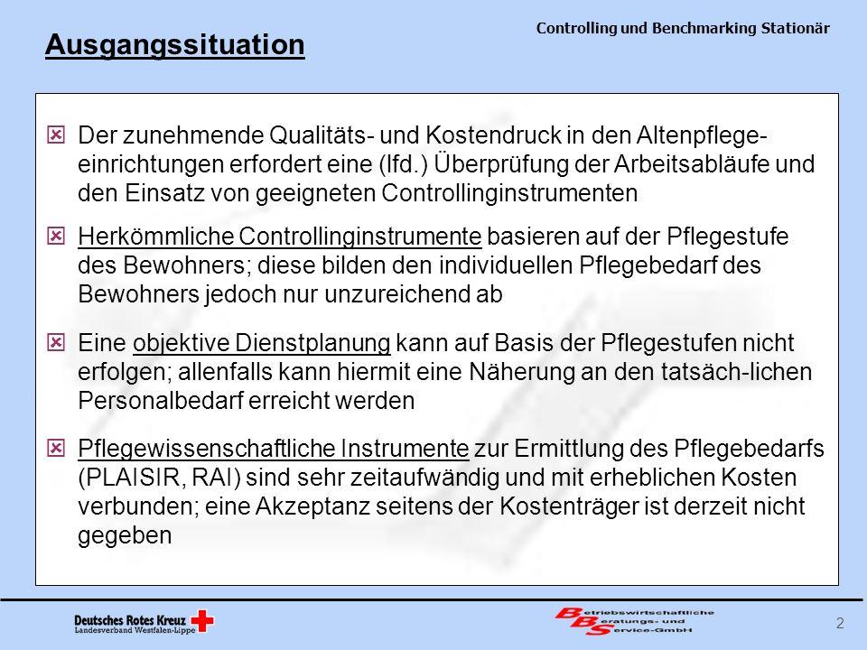 Controlling und Benchmarking Stationär 13 Instrument des Betriebsvergleichs (Benchmarking) 3.