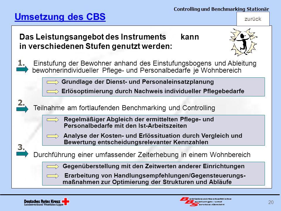 Controlling und Benchmarking Stationär 20 Umsetzung des CBS Das Leistungsangebot des Instruments kann in verschiedenen Stufen genutzt werden: Einstufu