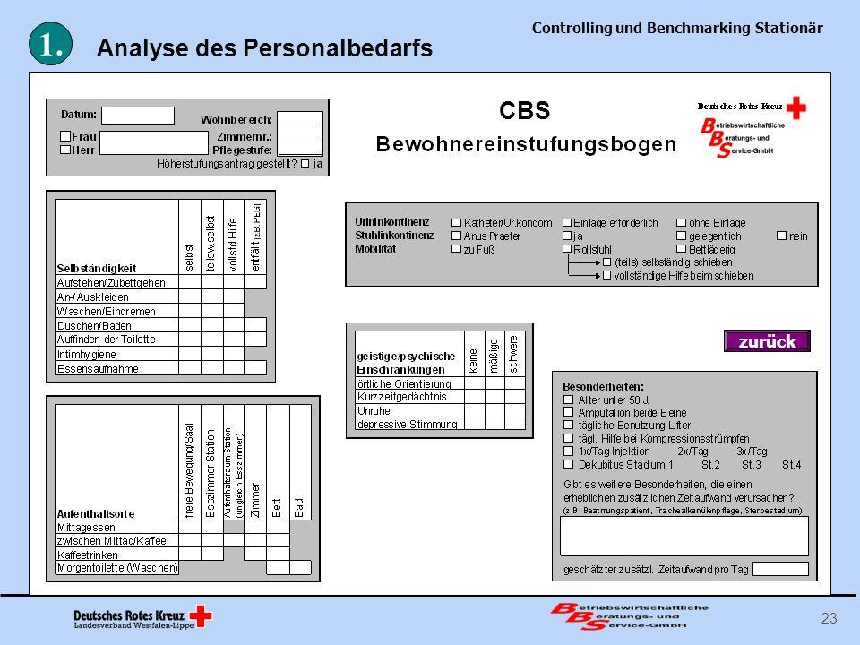 Controlling und Benchmarking Stationär 23 Analyse des Personalbedarfs 1. zurück CBS
