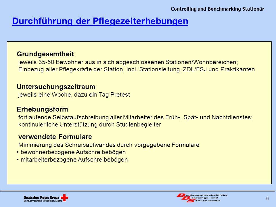 Controlling und Benchmarking Stationär 6 Durchführung der Pflegezeiterhebungen verwendete Formulare Minimierung des Schreibaufwandes durch vorgegebene