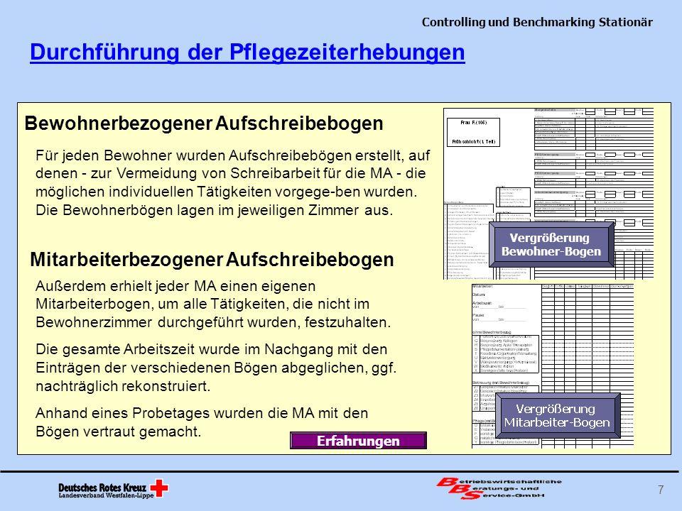 Controlling und Benchmarking Stationär 7 Bewohnerbezogener Aufschreibebogen Für jeden Bewohner wurden Aufschreibebögen erstellt, auf denen - zur Verme