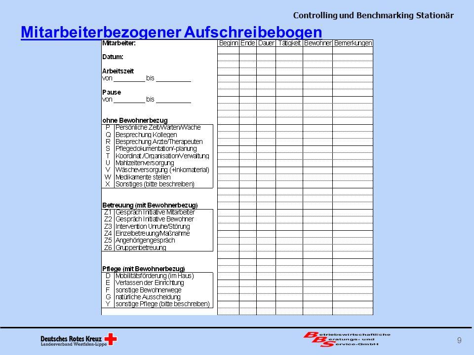 Controlling und Benchmarking Stationär 9 Mitarbeiterbezogener Aufschreibebogen