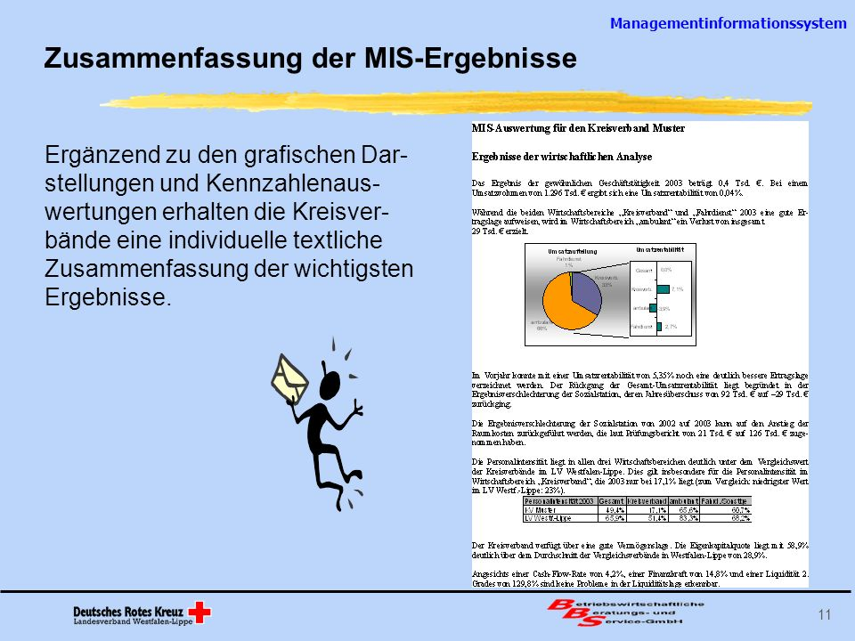 Managementinformationssystem 11 Zusammenfassung der MIS-Ergebnisse Ergänzend zu den grafischen Dar- stellungen und Kennzahlenaus- wertungen erhalten d