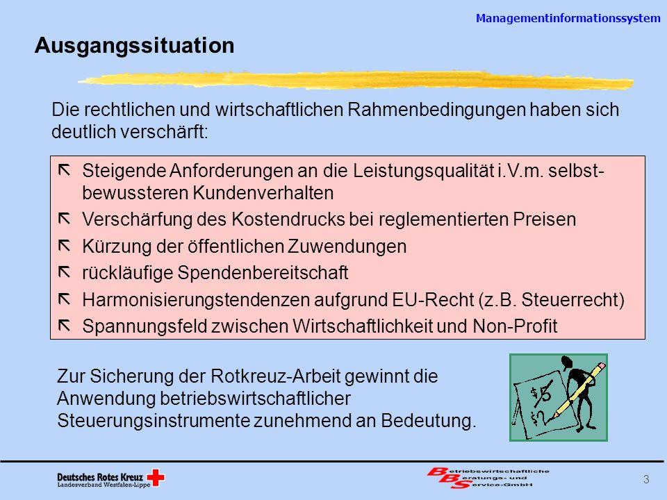 Managementinformationssystem 4 Frühwarnsystem Im DRK-Landesverband Westfalen-Lippe werden im Rahmen eines Frühwarnsystems die Wirtschaftsdaten aller Kreisverbände analysiert.