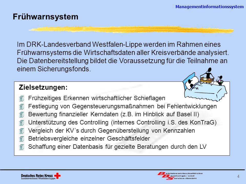 Managementinformationssystem 4 Frühwarnsystem Im DRK-Landesverband Westfalen-Lippe werden im Rahmen eines Frühwarnsystems die Wirtschaftsdaten aller K