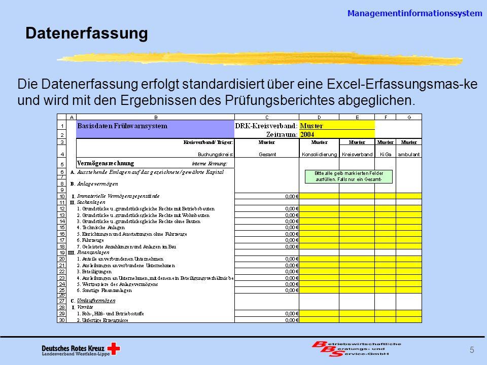 Managementinformationssystem 6 Struktur der MIS-Auswertungen Jeder Kreisverband erhält eine detaillierte Auswer- tung der gemeldeten Wirt- schaftsdaten.