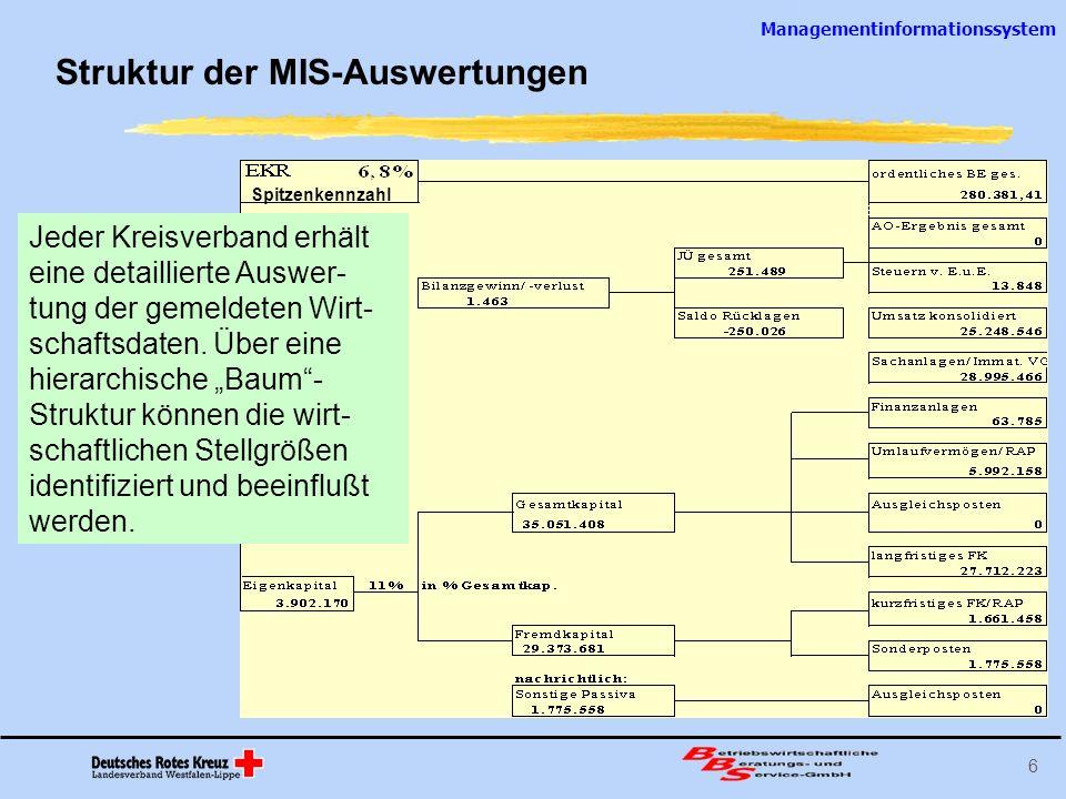 Managementinformationssystem 7 Struktur der MIS-Auswertungen In einem weitergehenden Analyseschritt werden auch die Wirtschaftsbereichs- daten in einer Baumstruktur abgebildet (top-down- Vorgehen).