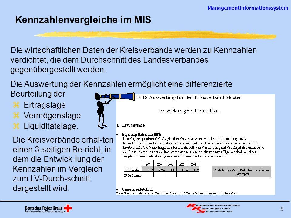 Managementinformationssystem 8 Kennzahlenvergleiche im MIS Die wirtschaftlichen Daten der Kreisverbände werden zu Kennzahlen verdichtet, die dem Durch