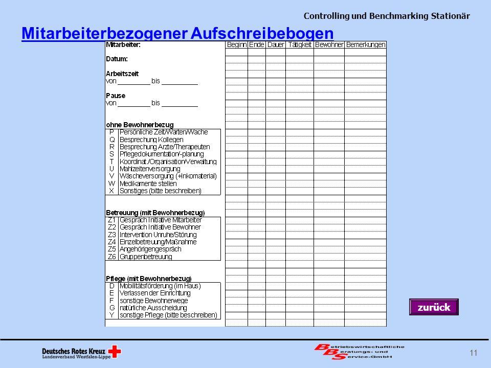 Controlling und Benchmarking Stationär 11 Mitarbeiterbezogener Aufschreibebogen zurück