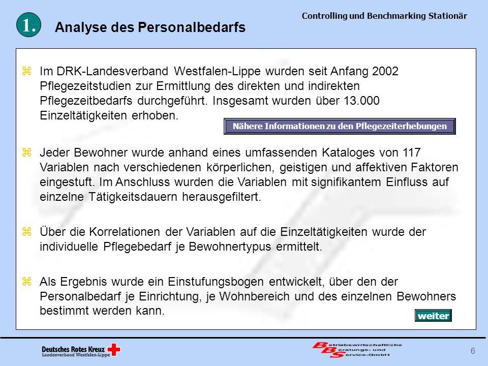 Controlling und Benchmarking Stationär 7 Analyse des Personalbedarfs Der Einstufungsbogen ermöglicht die sehr genaue Ermittlung des Pflegebedarfs eines Bewohners.