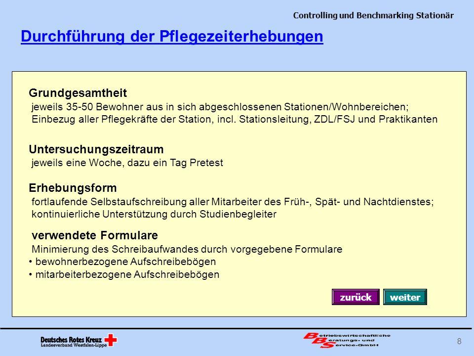 Controlling und Benchmarking Stationär 8 Durchführung der Pflegezeiterhebungen verwendete Formulare Minimierung des Schreibaufwandes durch vorgegebene