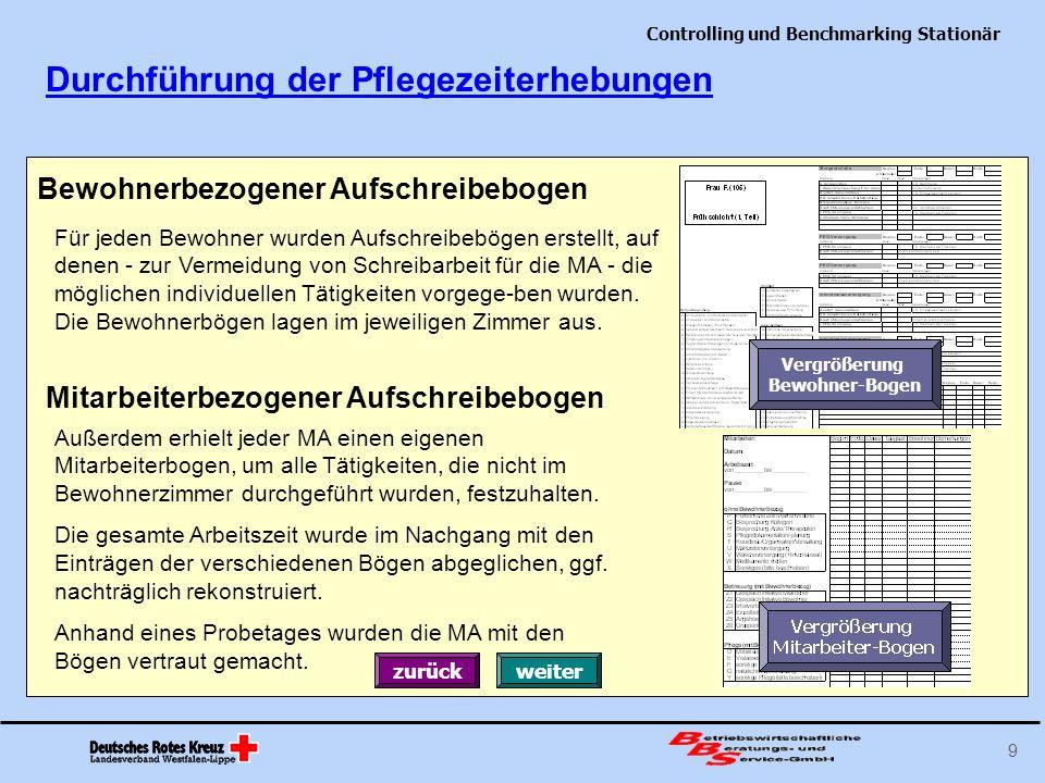 Controlling und Benchmarking Stationär 9 Bewohnerbezogener Aufschreibebogen Für jeden Bewohner wurden Aufschreibebögen erstellt, auf denen - zur Verme