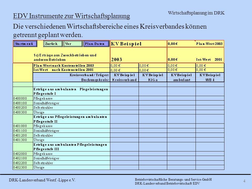 DRK-Landesverband Westf.-Lippe e.V.