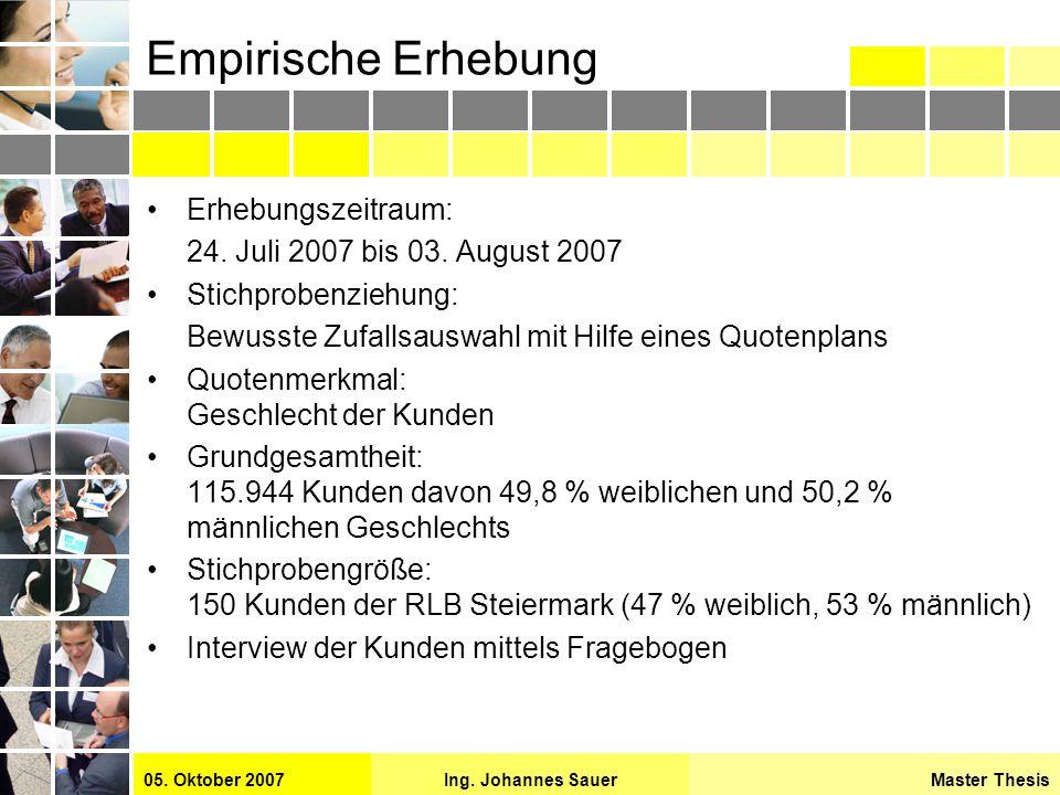 Master ThesisIng. Johannes Sauer05. Oktober 2007 Empirische Erhebung Erhebungszeitraum: 24. Juli 2007 bis 03. August 2007 Stichprobenziehung: Bewusste