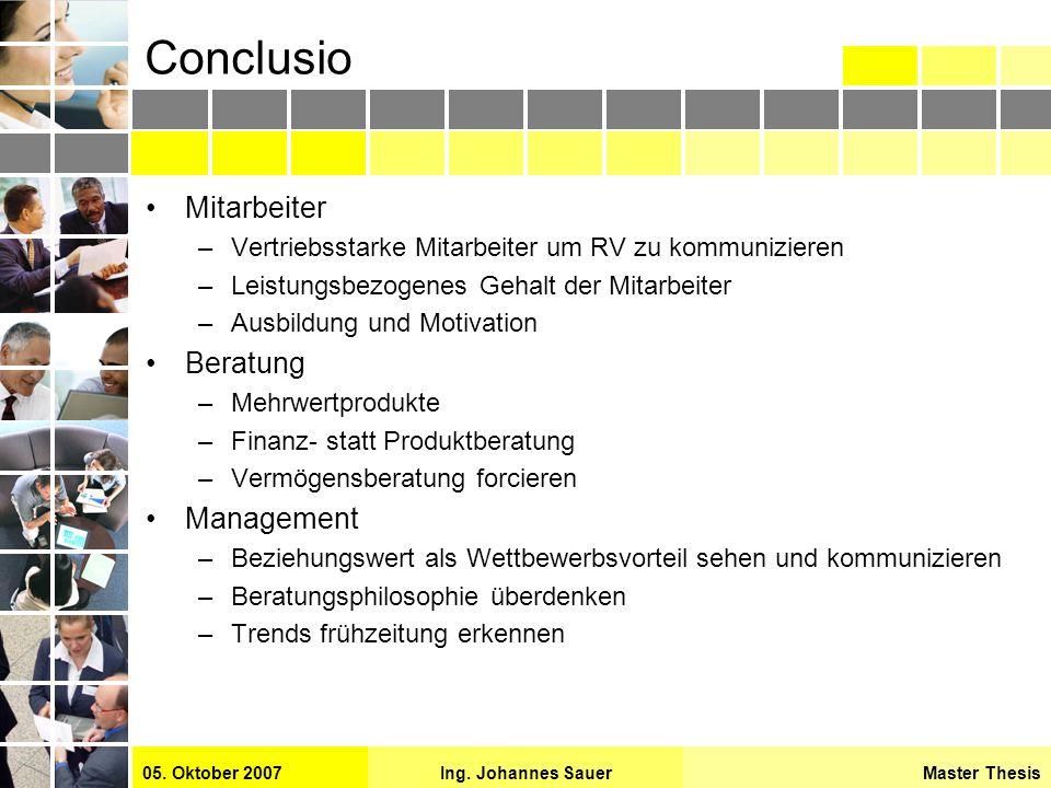 Master ThesisIng. Johannes Sauer05. Oktober 2007 Conclusio Mitarbeiter –Vertriebsstarke Mitarbeiter um RV zu kommunizieren –Leistungsbezogenes Gehalt