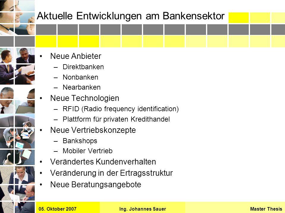 Master ThesisIng. Johannes Sauer05. Oktober 2007 Aktuelle Entwicklungen am Bankensektor Neue Anbieter –Direktbanken –Nonbanken –Nearbanken Neue Techno
