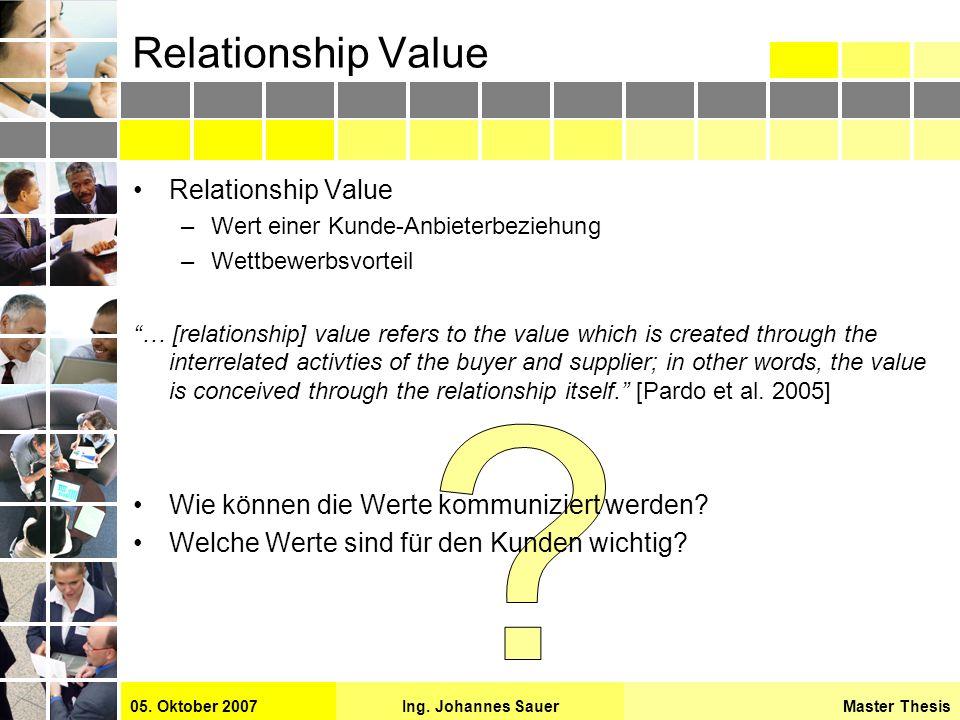 Master ThesisIng. Johannes Sauer05. Oktober 2007 Relationship Value –Wert einer Kunde-Anbieterbeziehung –Wettbewerbsvorteil … [relationship] value ref