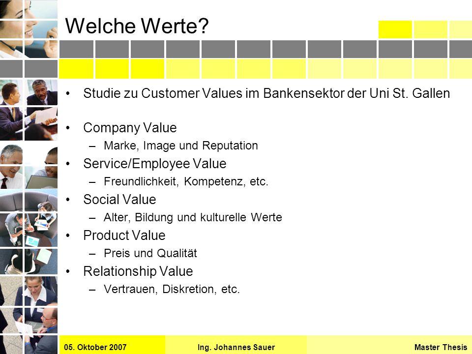 Master ThesisIng. Johannes Sauer05. Oktober 2007 Welche Werte? Studie zu Customer Values im Bankensektor der Uni St. Gallen Company Value –Marke, Imag