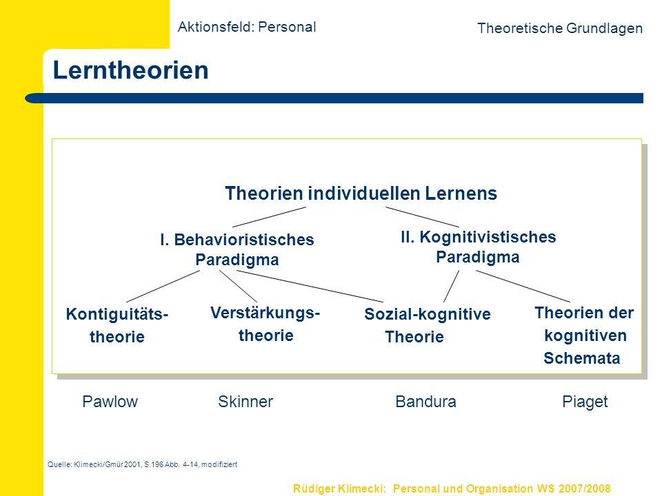 Rüdiger Klimecki: Personal und Organisation WS 2007/2008 Lerntheorien Theorien individuellen Lernens II. Kognitivistisches Paradigma I. Behavioristisc