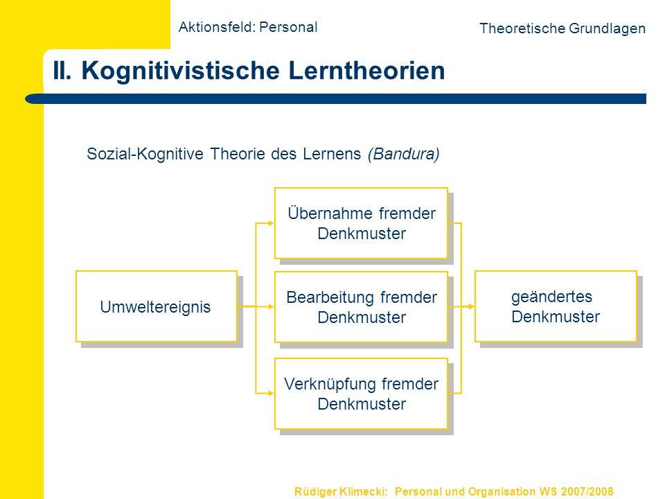 Rüdiger Klimecki: Personal und Organisation WS 2007/2008 II. Kognitivistische Lerntheorien Theoretische Grundlagen Übernahme fremder Denkmuster Umwelt