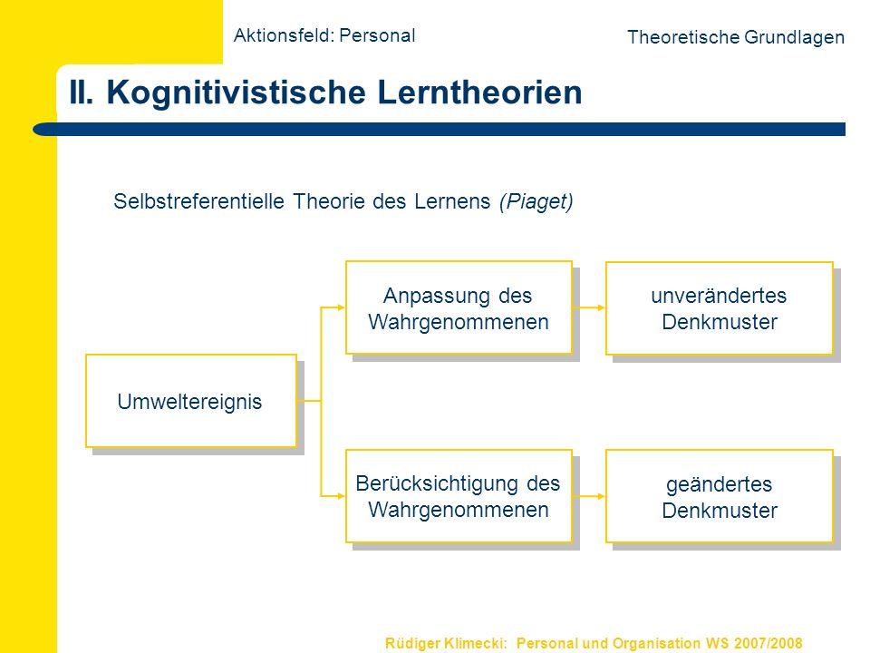 Rüdiger Klimecki: Personal und Organisation WS 2007/2008 II. Kognitivistische Lerntheorien Theoretische Grundlagen Anpassung des Wahrgenommenen Umwelt