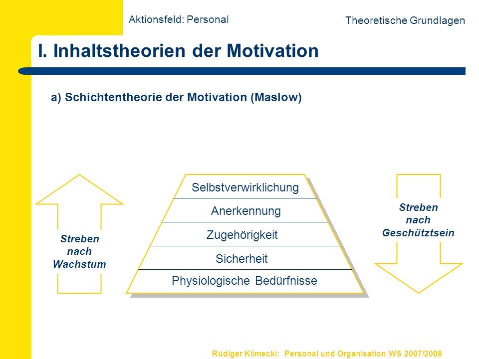 Rüdiger Klimecki: Personal und Organisation WS 2007/2008 I. Inhaltstheorien der Motivation Theoretische Grundlagen Physiologische Bedürfnisse Streben