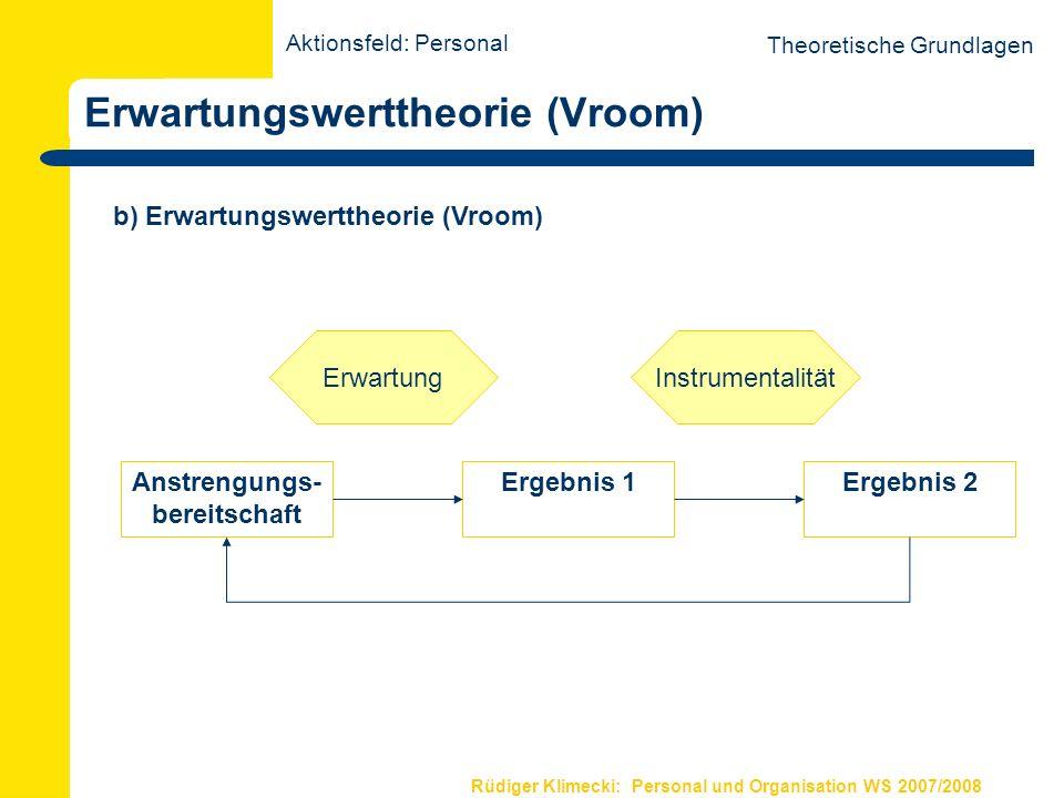 Rüdiger Klimecki: Personal und Organisation WS 2007/2008 Erwartungswerttheorie (Vroom) b) Erwartungswerttheorie (Vroom) Anstrengungs- bereitschaft Erg