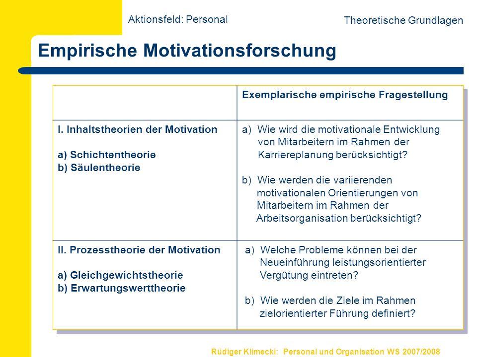 Rüdiger Klimecki: Personal und Organisation WS 2007/2008 Empirische Motivationsforschung Exemplarische empirische Fragestellung I. Inhaltstheorien der