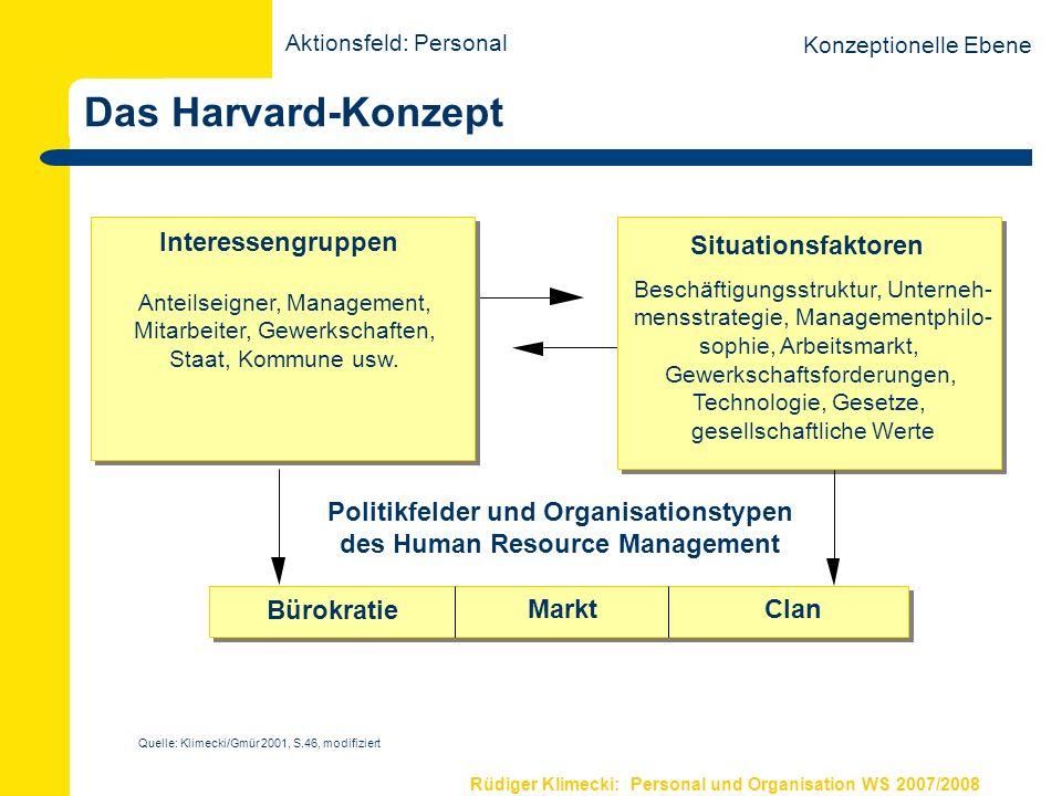 Rüdiger Klimecki: Personal und Organisation WS 2007/2008 Das Harvard-Konzept Interessengruppen Anteilseigner, Management, Mitarbeiter, Gewerkschaften,