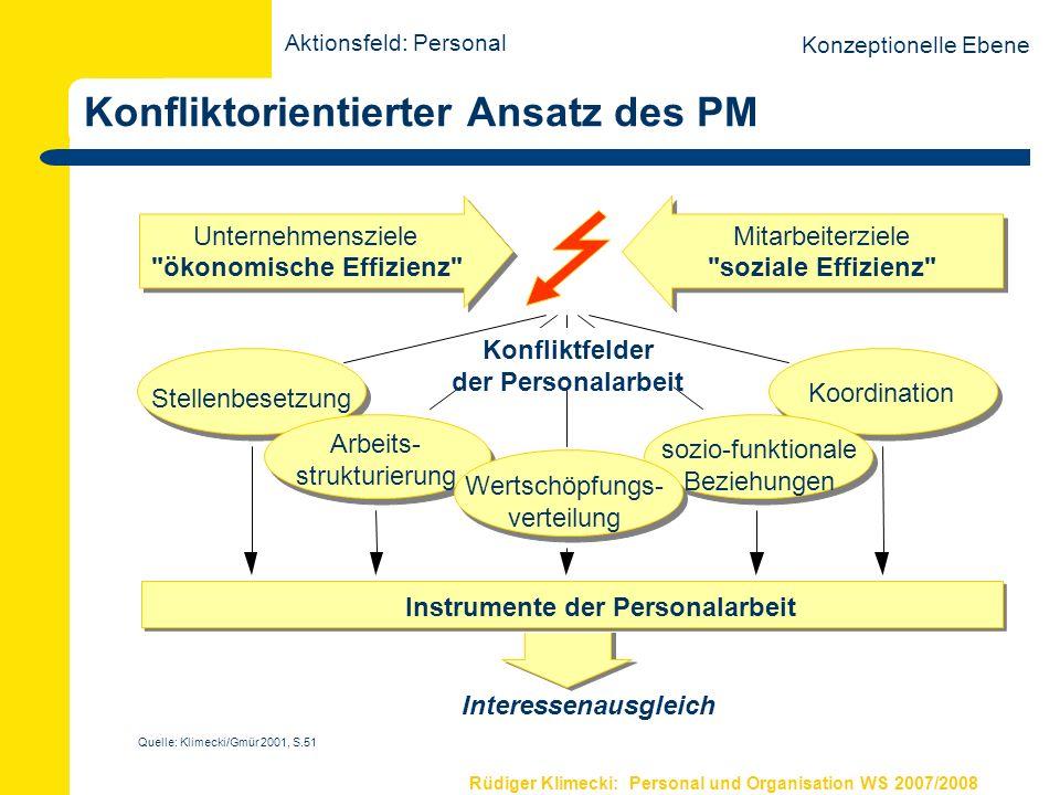 Rüdiger Klimecki: Personal und Organisation WS 2007/2008 Konfliktorientierter Ansatz des PM Koordination Stellenbesetzung Interessenausgleich Unterneh