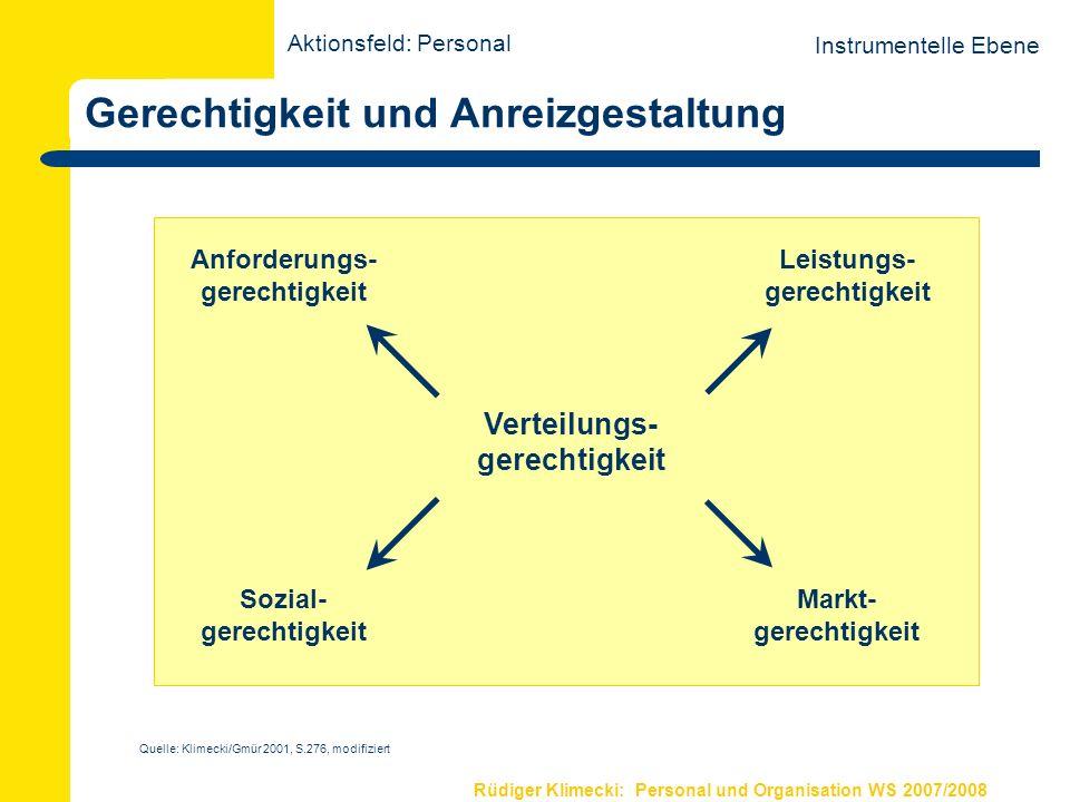 Rüdiger Klimecki: Personal und Organisation WS 2007/2008 Gerechtigkeit und Anreizgestaltung Instrumentelle Ebene Verteilungs- gerechtigkeit Anforderun
